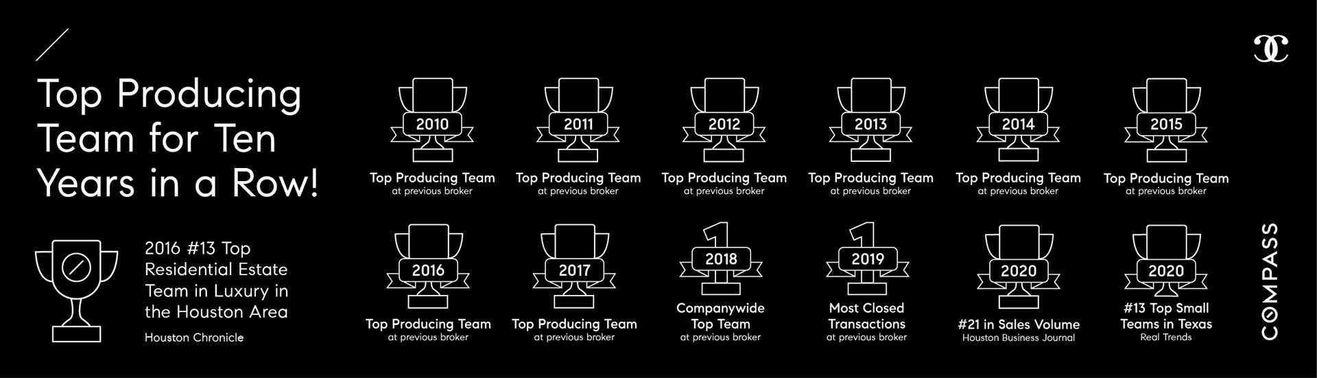 Top Producing Team for Ten Years in a Row!